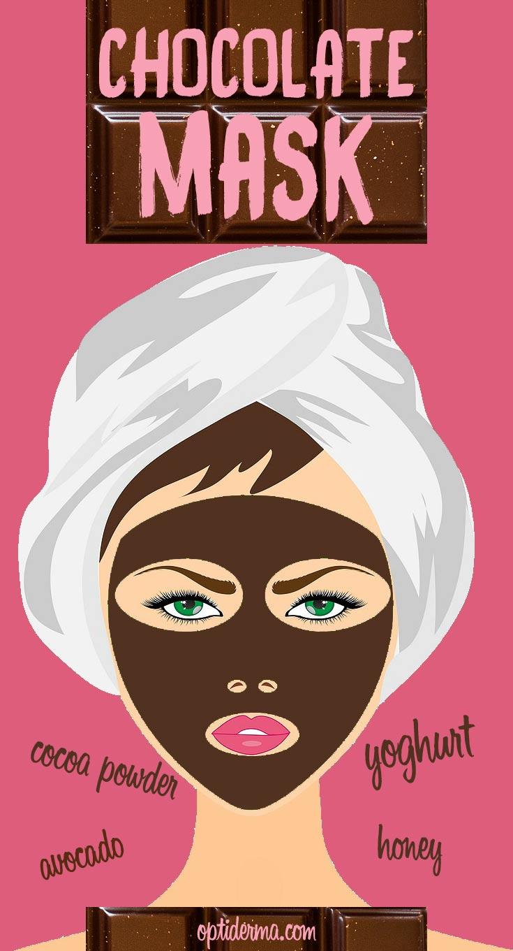Chocolate Mask Recipe
