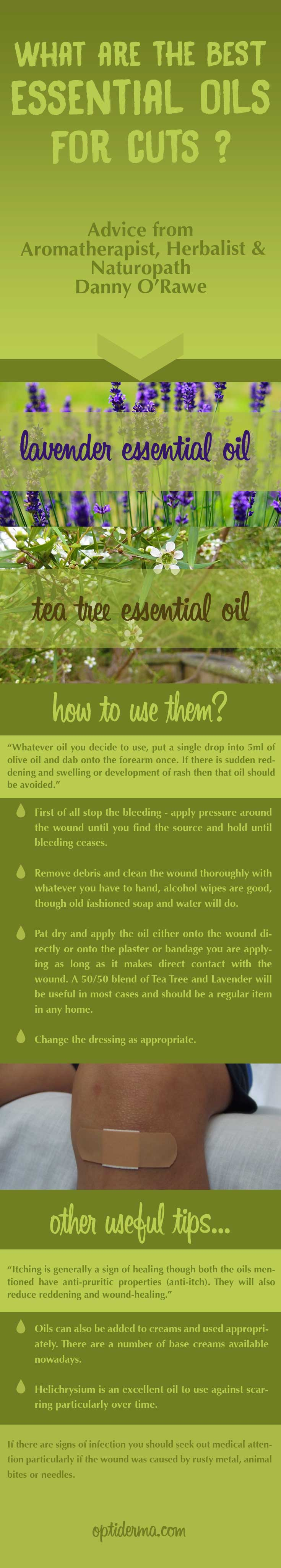 essential oils to heal cuts