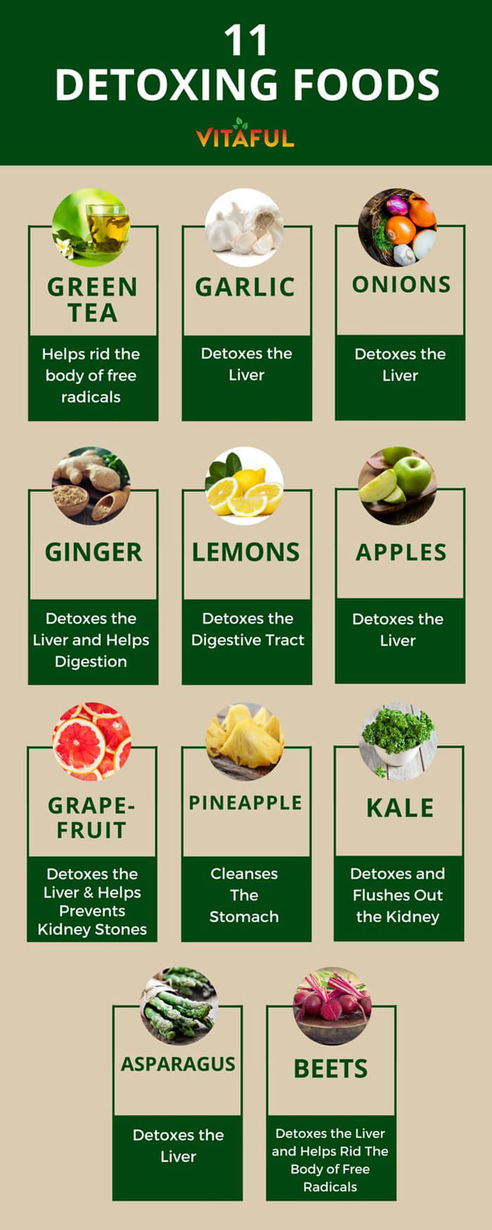 Best Detoxing Foods