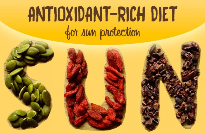 antioxidant-rich diet sun protection skin damage