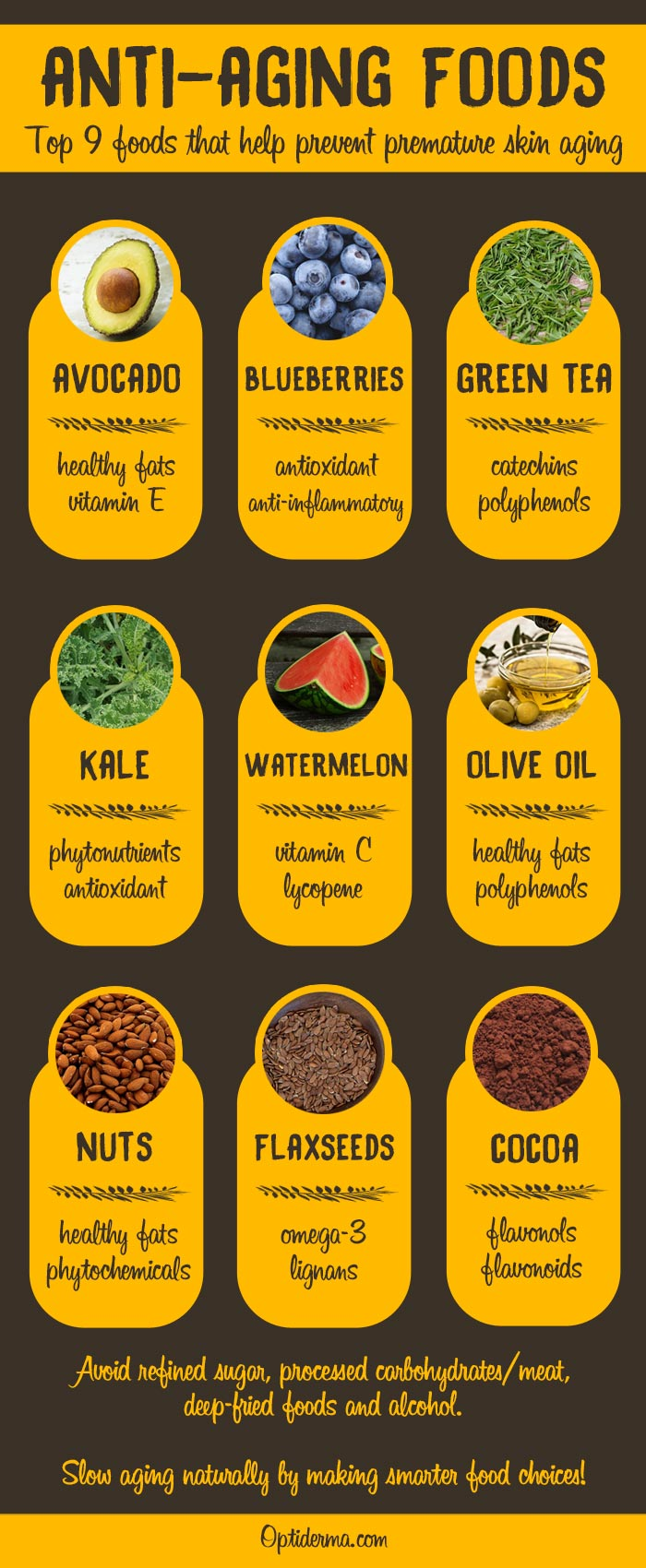 Top 9 Anti-Aging Foods
