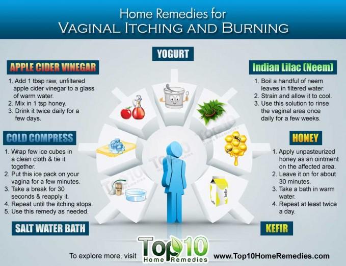 Burning vagina after sex